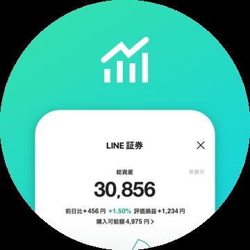 LINE証券対象の投資信託運用<br>手数料を一部キャッシュバックの画像