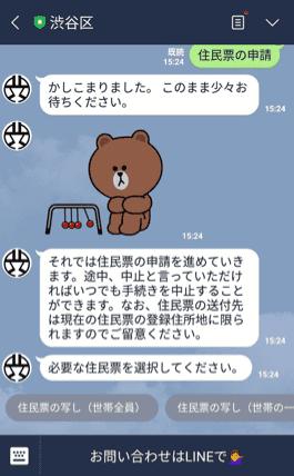渋谷区の活用イメージ2
