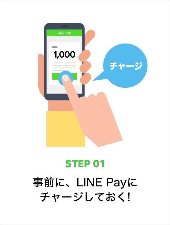 STEP01 事前に、LINE Payにチャージしておく!